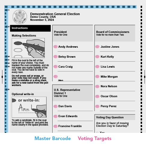 How Are Ballots Read Election Systems Software